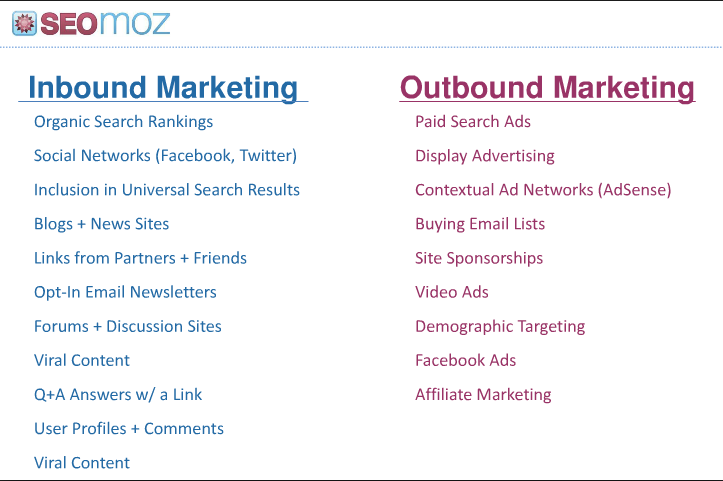 moz-inbound-outbound